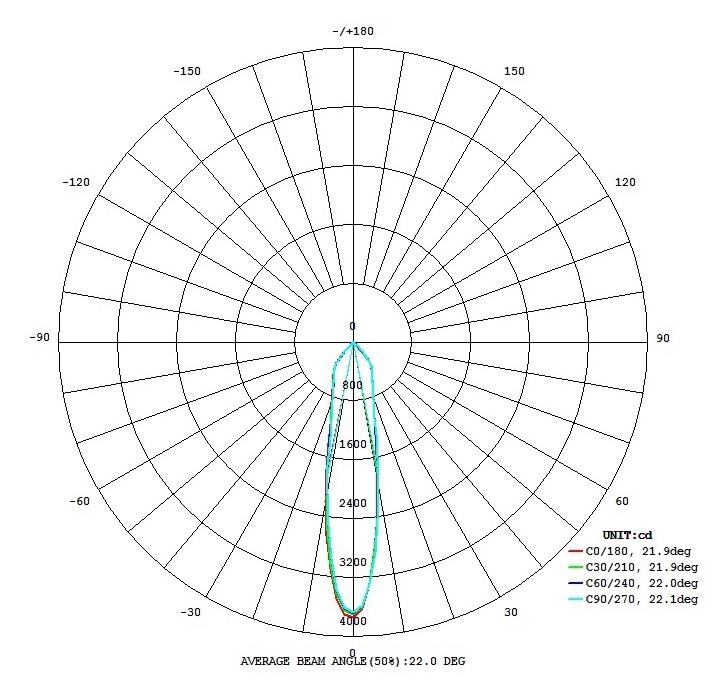 Светильник TORTORETO EGLO 62566 - Фото №30
