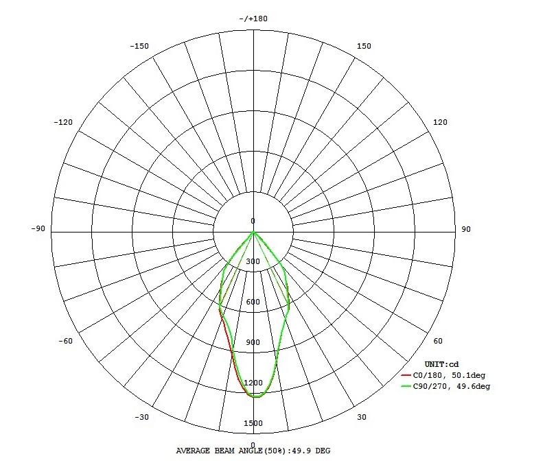 Светильник настенно-потолочный VIDAGO PRO EGLO 62934 - Фото №30