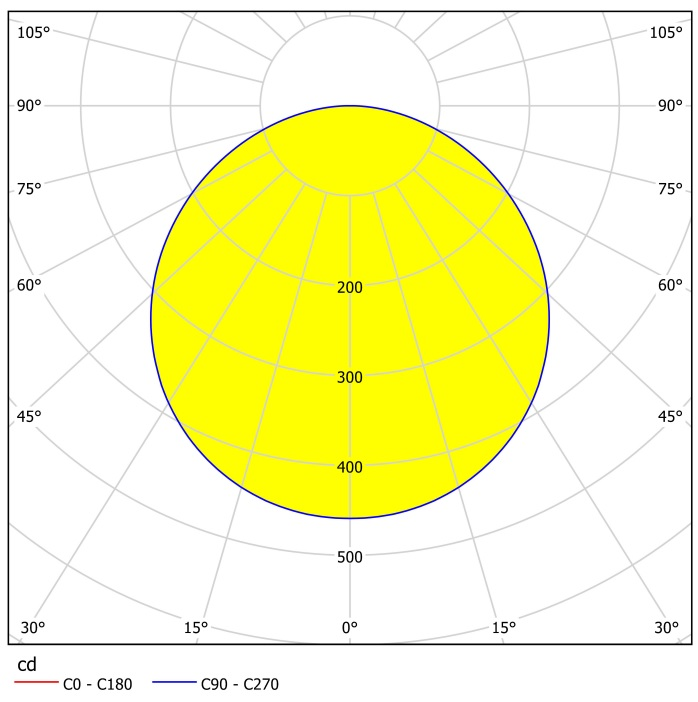 Потолочный светильник FUEVA 5 EGLO 99219 - Фото №30